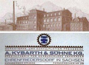 Fabrikbild & Firmenschild